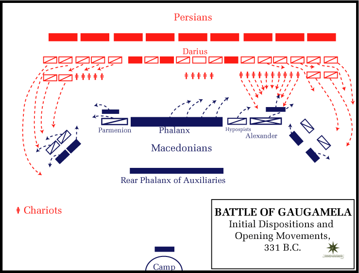 Battle of Guagamela - Battle of Guagamela Opening Movements