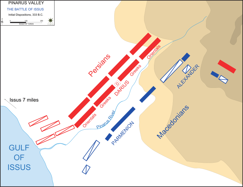 Battle of Issus - Battle of Issus Formations